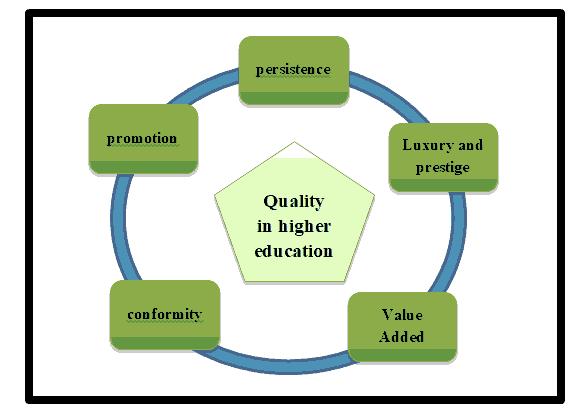 Journal-Entrepreneurship-benchmarking