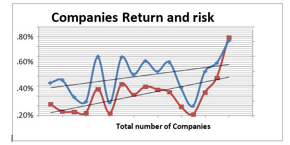 academy-account-companies