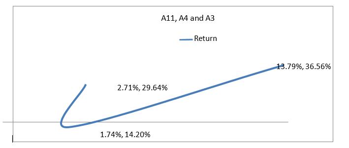 academy-account-efficient