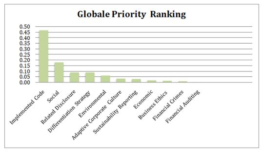 academy-accounting-global