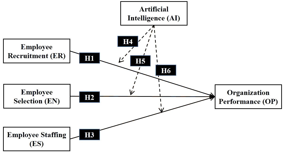 academy-enterpreneurdhip-conceptual