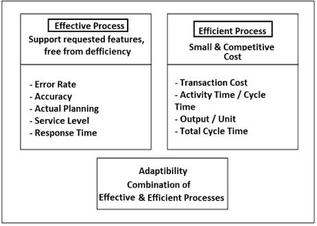 academy-enterprenuership-business