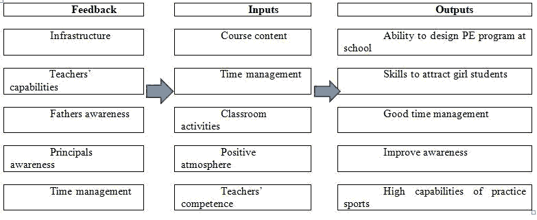 academy-entherprenuership-research
