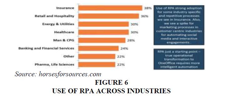 academy-entrepreneurship-Across-Industries