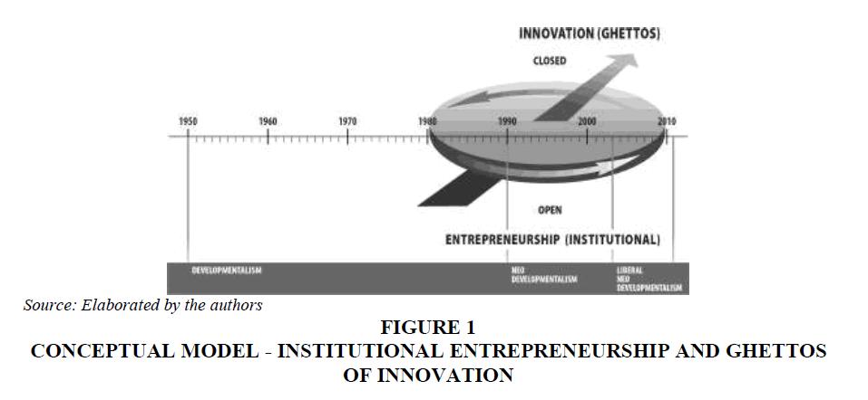 academy-entrepreneurship-Ghettos-Innovation