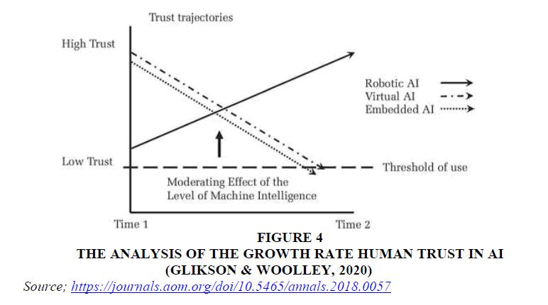 academy-entrepreneurship-Human-Trust