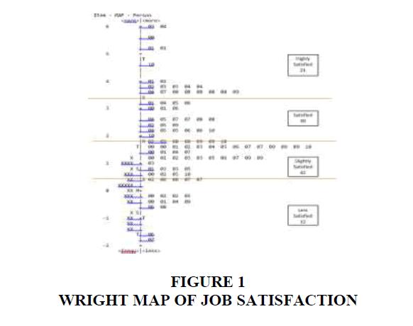 academy-entrepreneurship-Job-Satisfaction