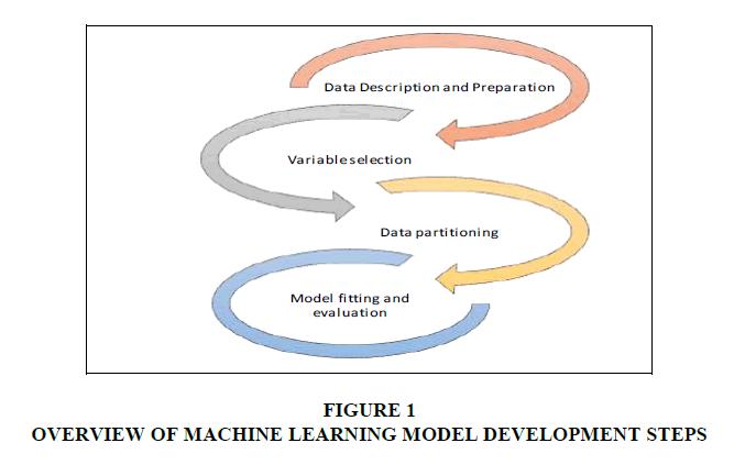 academy-entrepreneurship-Machine-Learning
