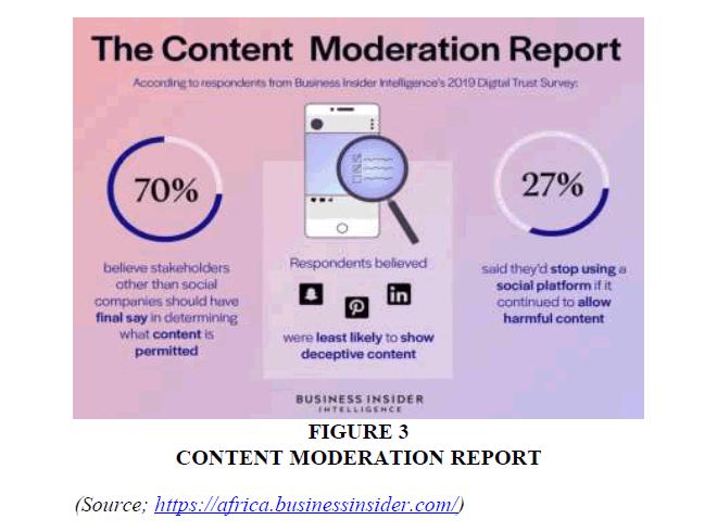 academy-entrepreneurship-Moderation-Report
