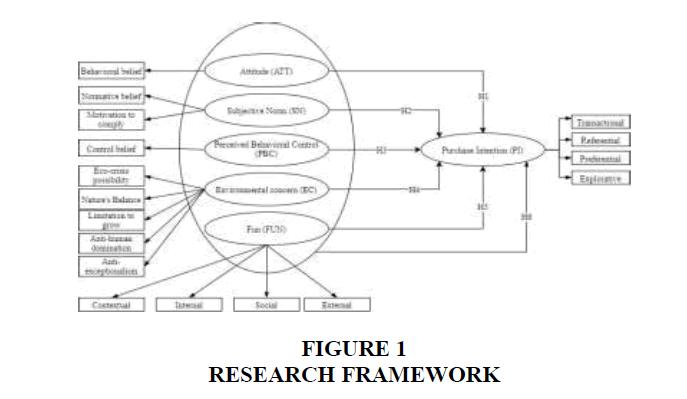 academy-entrepreneurship-Research-Framework-