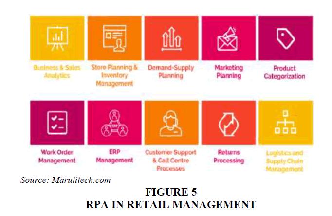 academy-entrepreneurship-Retail-Management