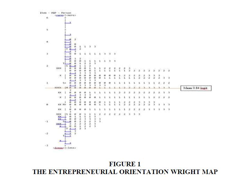 academy-entrepreneurship-Wright-Map