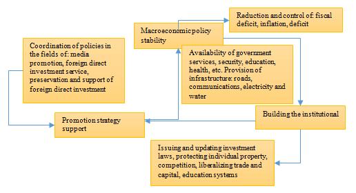 academy-entrepreneurship-basic