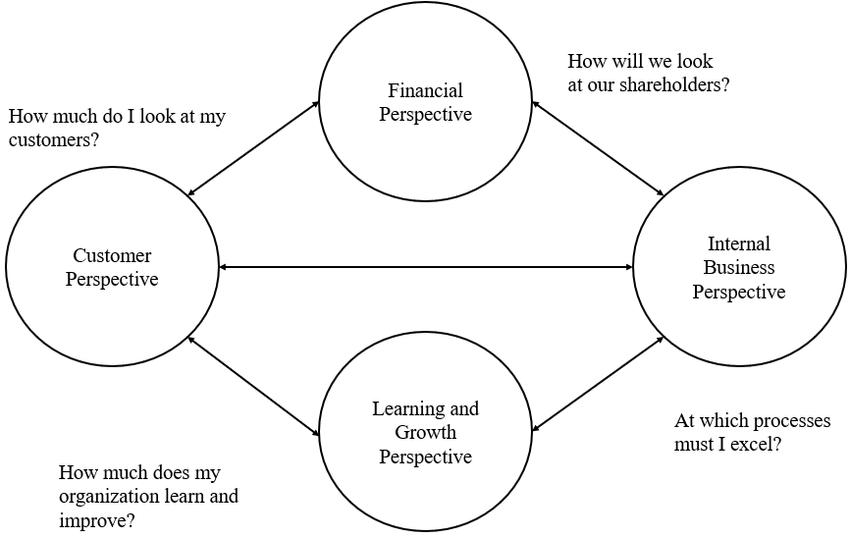 academy-entrepreneurship-bsc