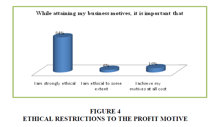 academy-entrepreneurship-ethical-restrictions