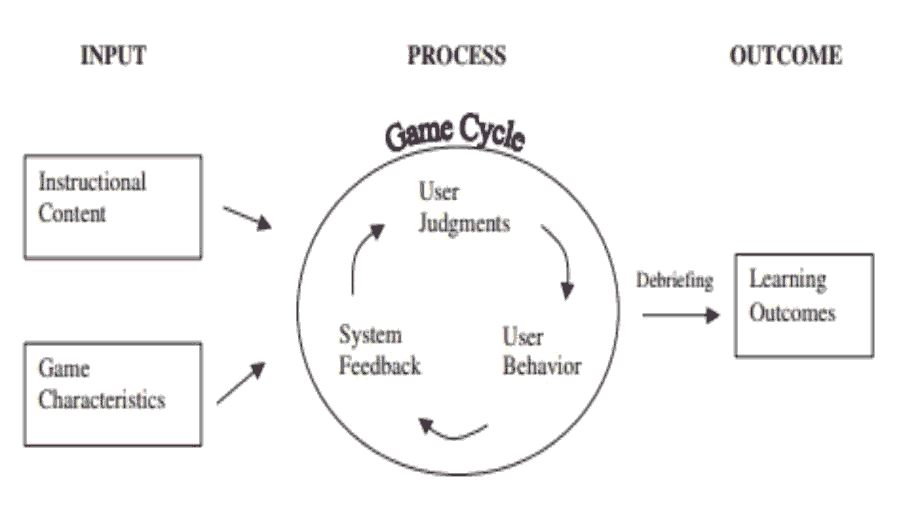 academy-entrepreneurship-game