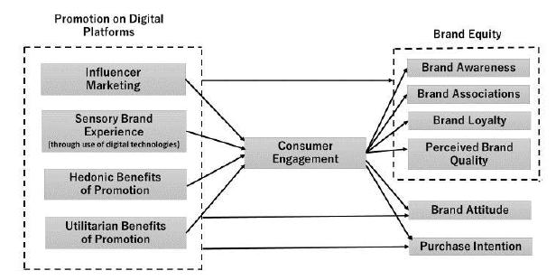 academy-entrepreneurship-model