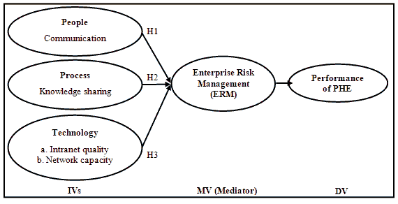 academy-entrepreneurship-research