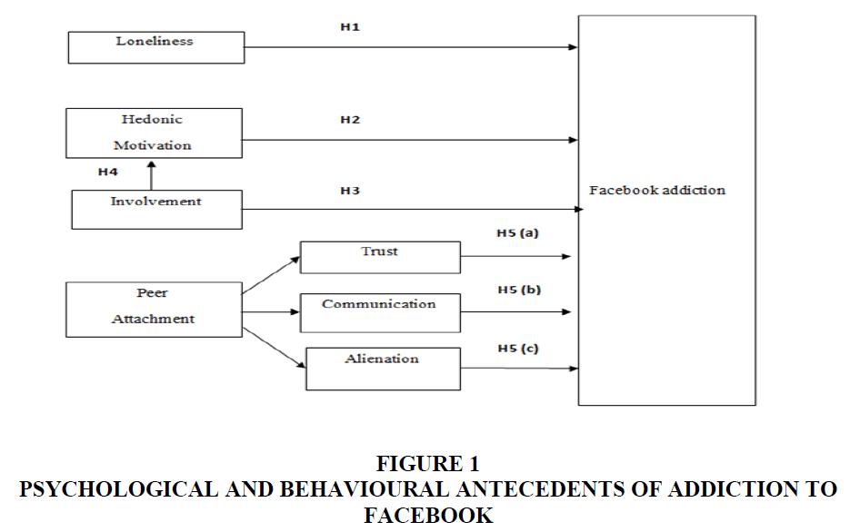 academy-of-entrepreneurship-behavioural-antecedents