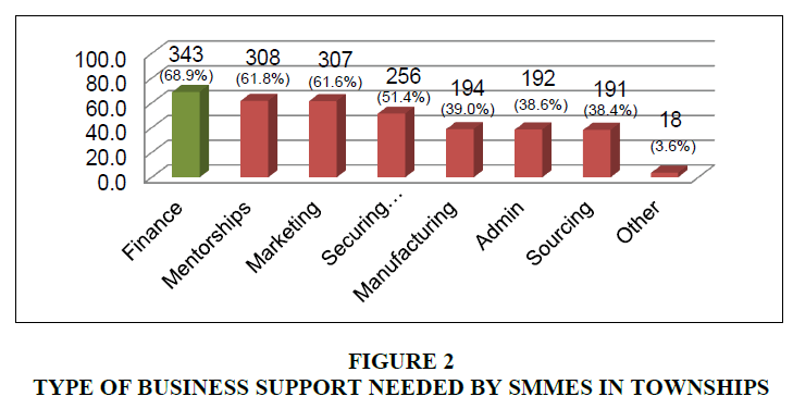 academy-of-entrepreneurship-business-support