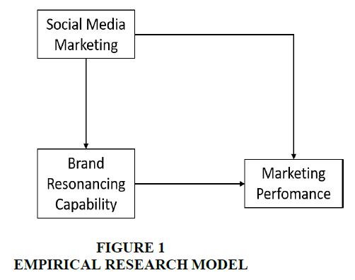 academy-of-entrepreneurship-empirical-research