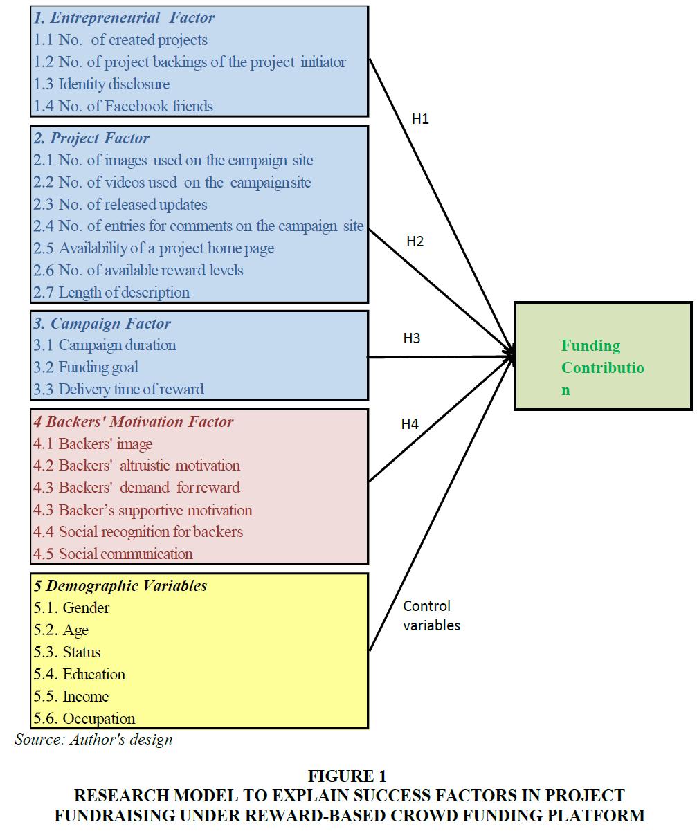 academy-of-entrepreneurship-funding-platform