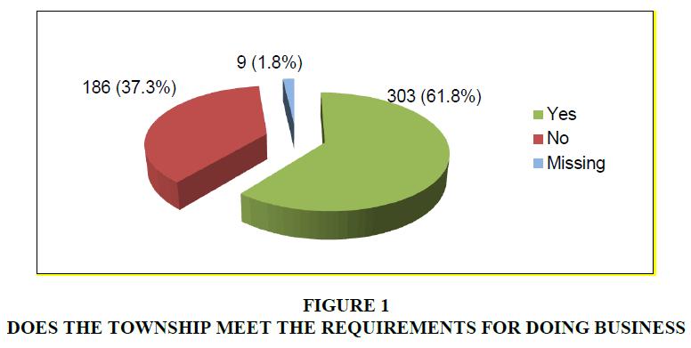 academy-of-entrepreneurship-requirements