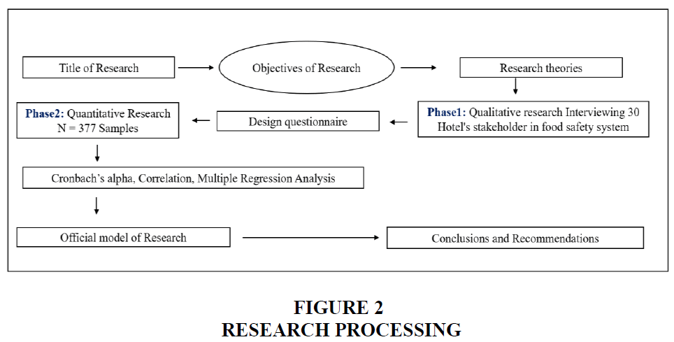 academy-of-entrepreneurship-research-processing