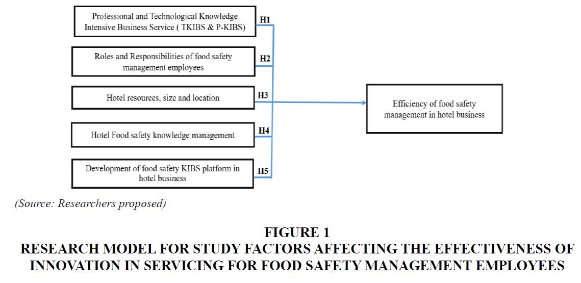 academy-of-entrepreneurship-safety-management