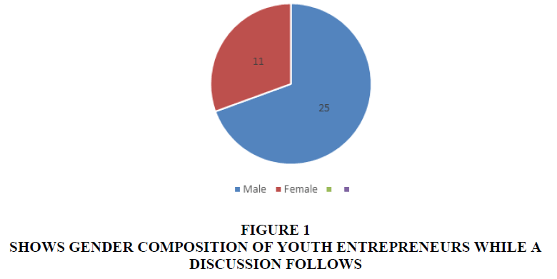 academy-of-entrepreneurship-youth-entrepreneurs