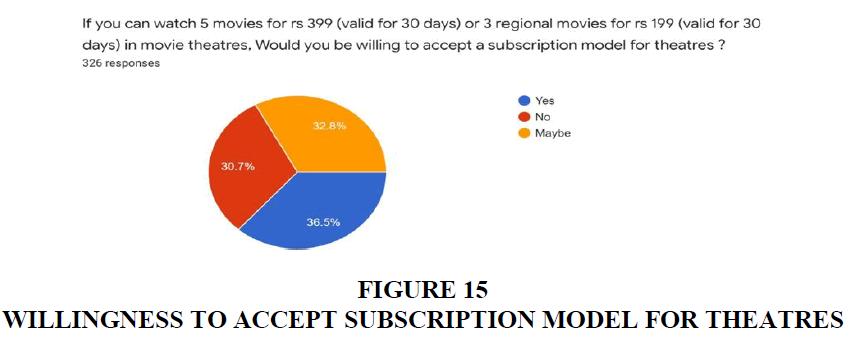 academy-of-marketing