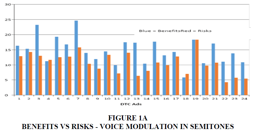 academy-of-marketing-studies-voice-modulation