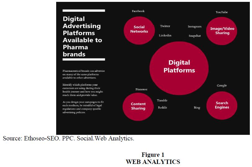 academy-of-marketing-studies-web-analytics