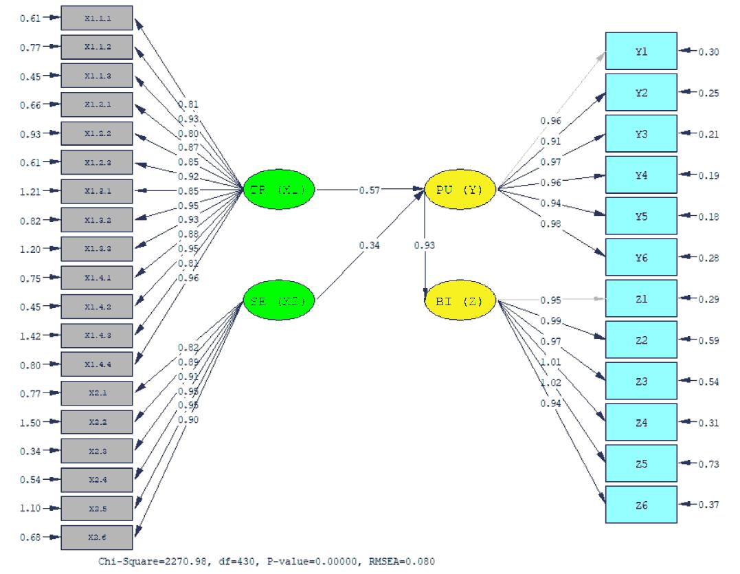 academy-strategic-coefficient