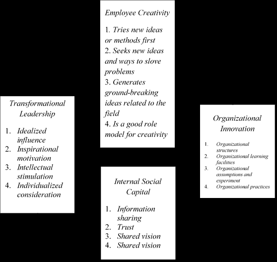 academy-strategic-model