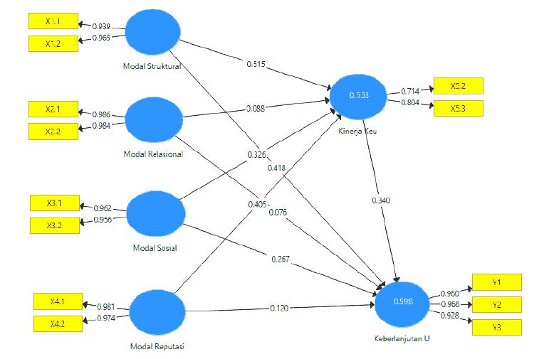 academy-strategic-predictor