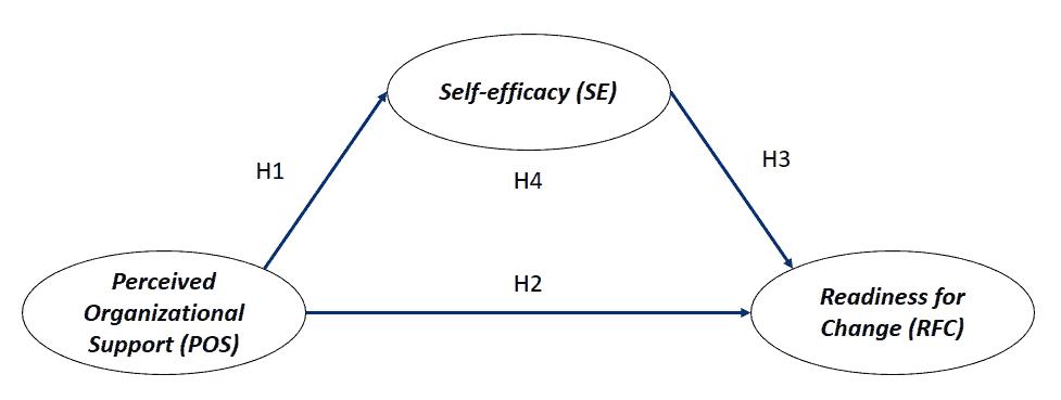 academy-strategic-research