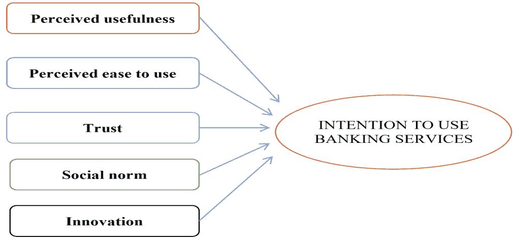accounting-financial-banking