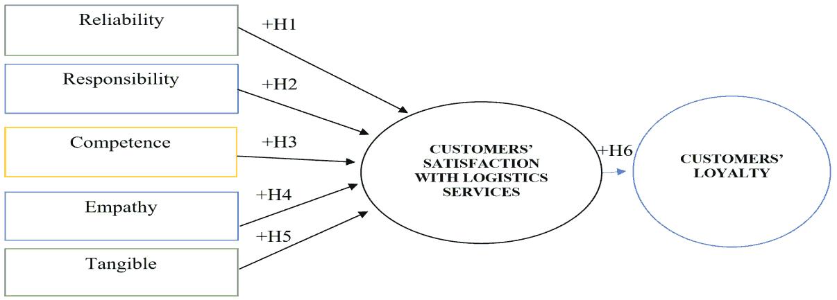 accounting-financial-loyalty