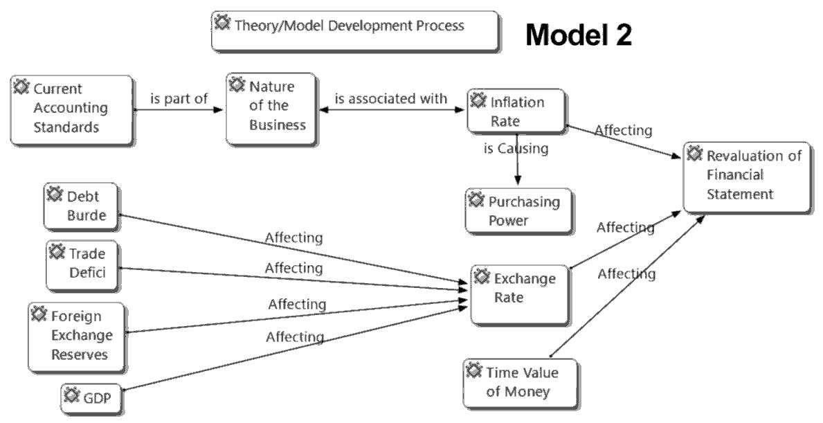 accounting-financial-model2