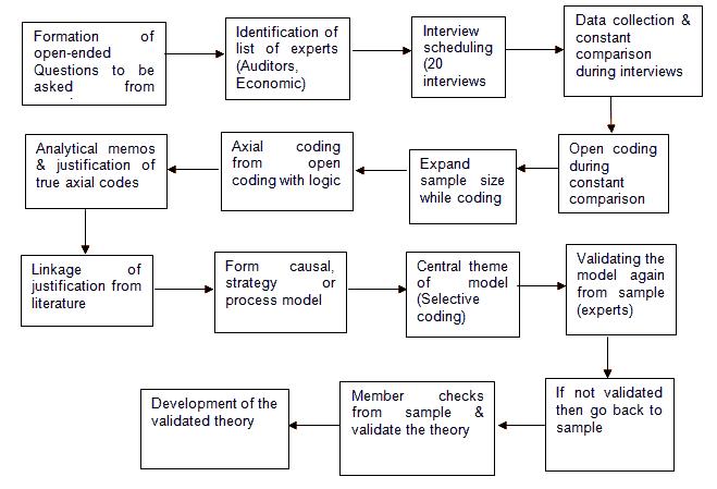 accounting-financial-qualitative