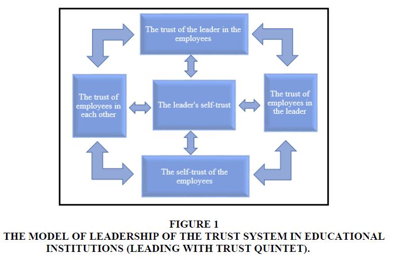 entrepreneurship-education-educational-institutions