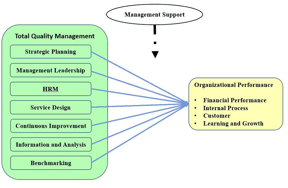 internationa-entrepreneurship-research