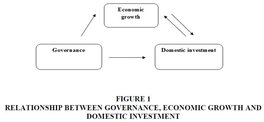 international-academy-economic-growth