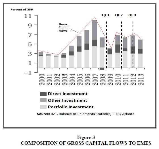 international-academy-for-case-studies-capital-flows