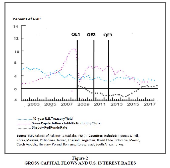 international-academy-for-case-studies-interest-rates