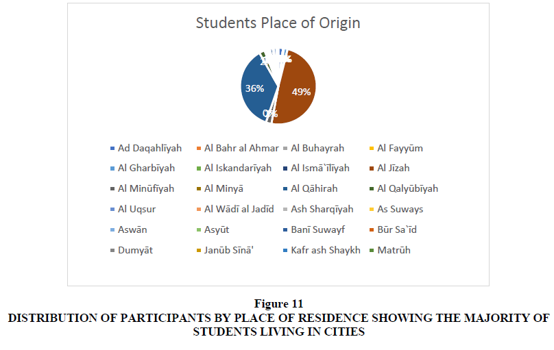 international-academy-for-case-studies-residence-showing