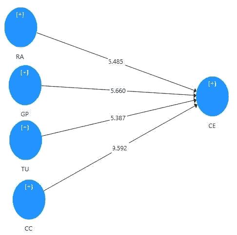 international-entrepreneurship-estimates