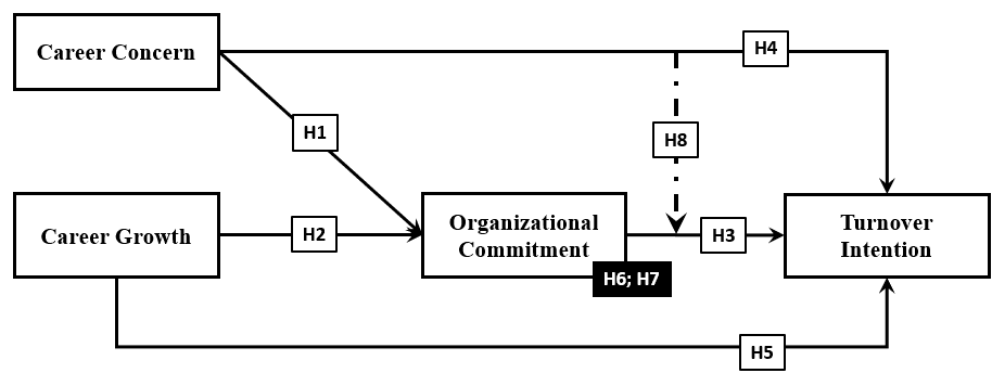international-entrepreneurship-framework