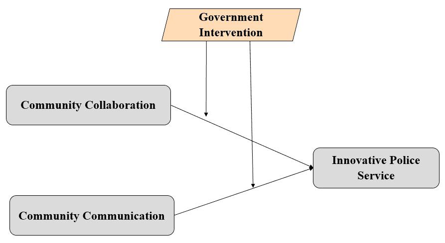 international-entrepreneurship-proposed